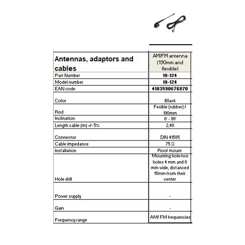 190MM and Flexible AM/FM Antenna Specifications