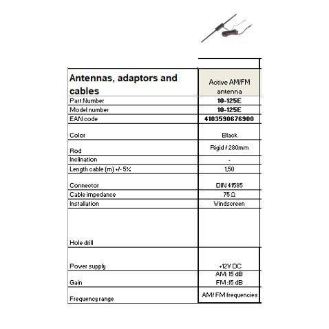 Active AM/FM Antenna Specifications