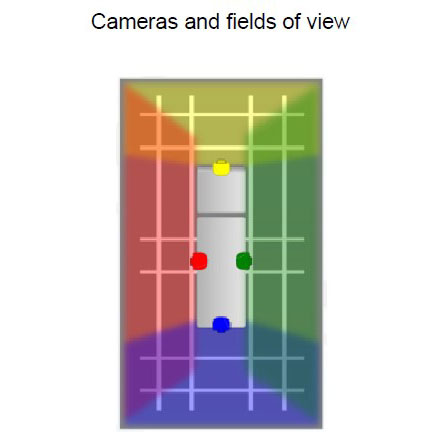 ProViu® ASL360 Camera System Kit Fields of View Diagram